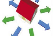 Chọn màu sơn nhà theo hướng phong thủy